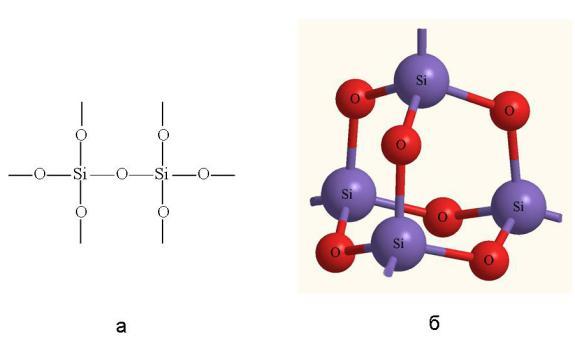 Большой диаметр атомов кремния