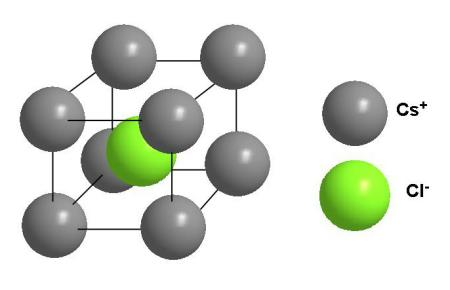 Строение кристалла хлористого