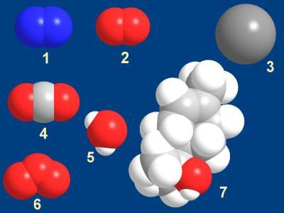 Модели молекул и названия
