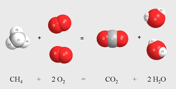 На картинке хорошо видно, что для полного протекания реакции на каждую молекулу метана СН4 потребуется.