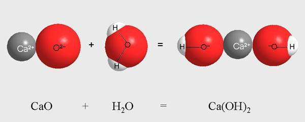 Объясните пожалуйста популярно, как уравнивать уравнения химической реакции?я уже 8 класс заканчиваю а некоторые...